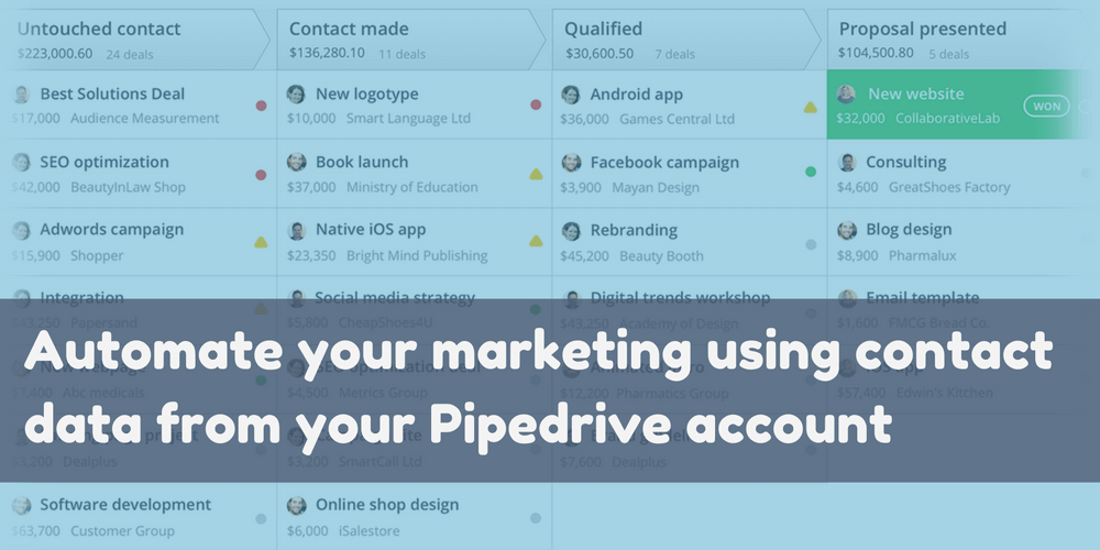 Automate your marketing using contact data from your Pipedrive account